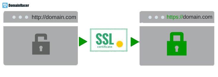ssl certificate importance
