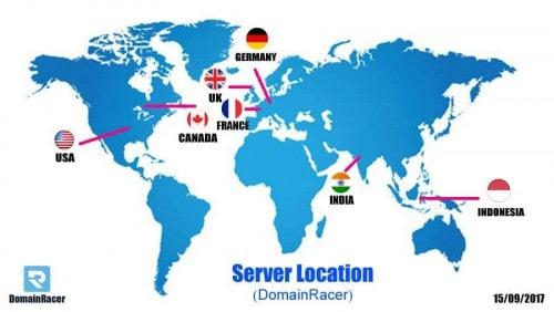 domainracer server