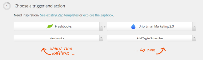 Zapier and Drip