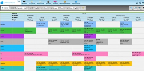 Effective Consulting activities with a marketing calendar