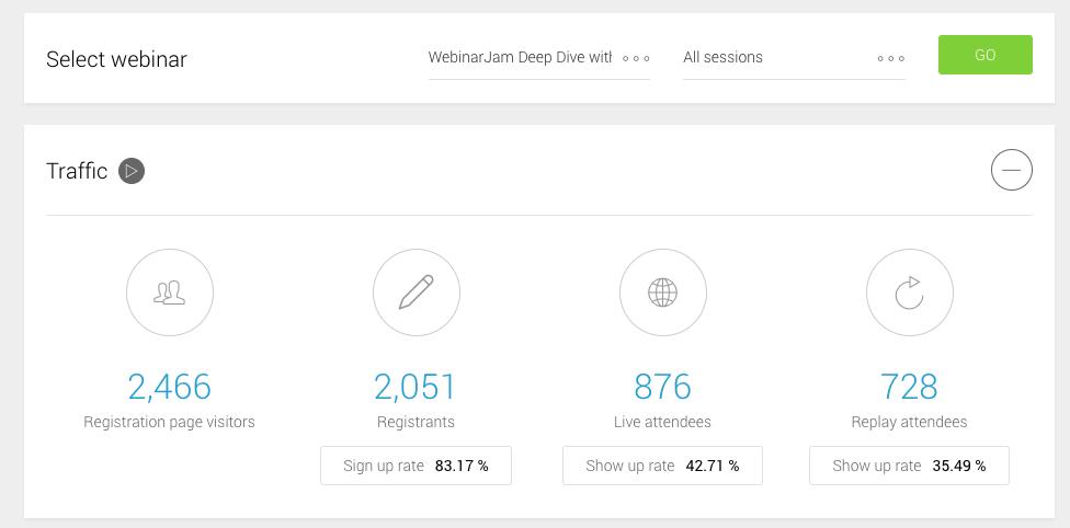 Drip and WebinarJam Integration Screenshot
