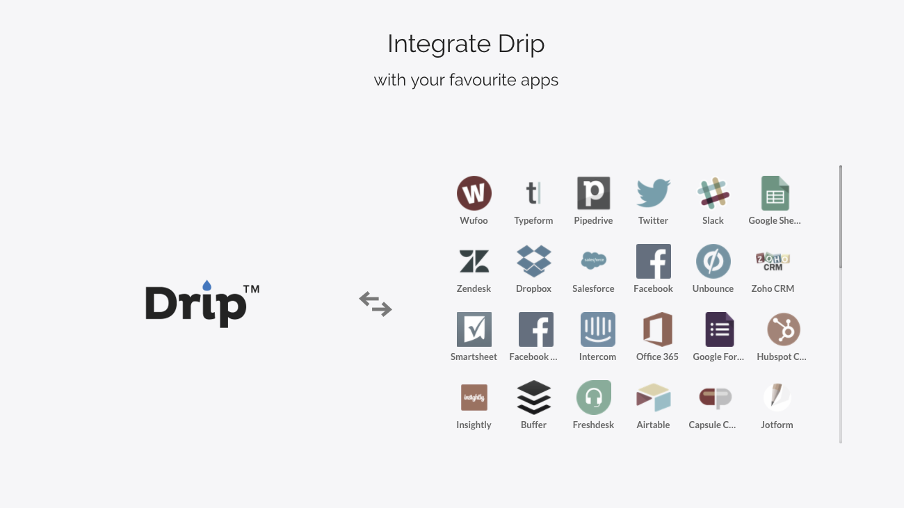 Drip and Automate.io Integration Screenshot