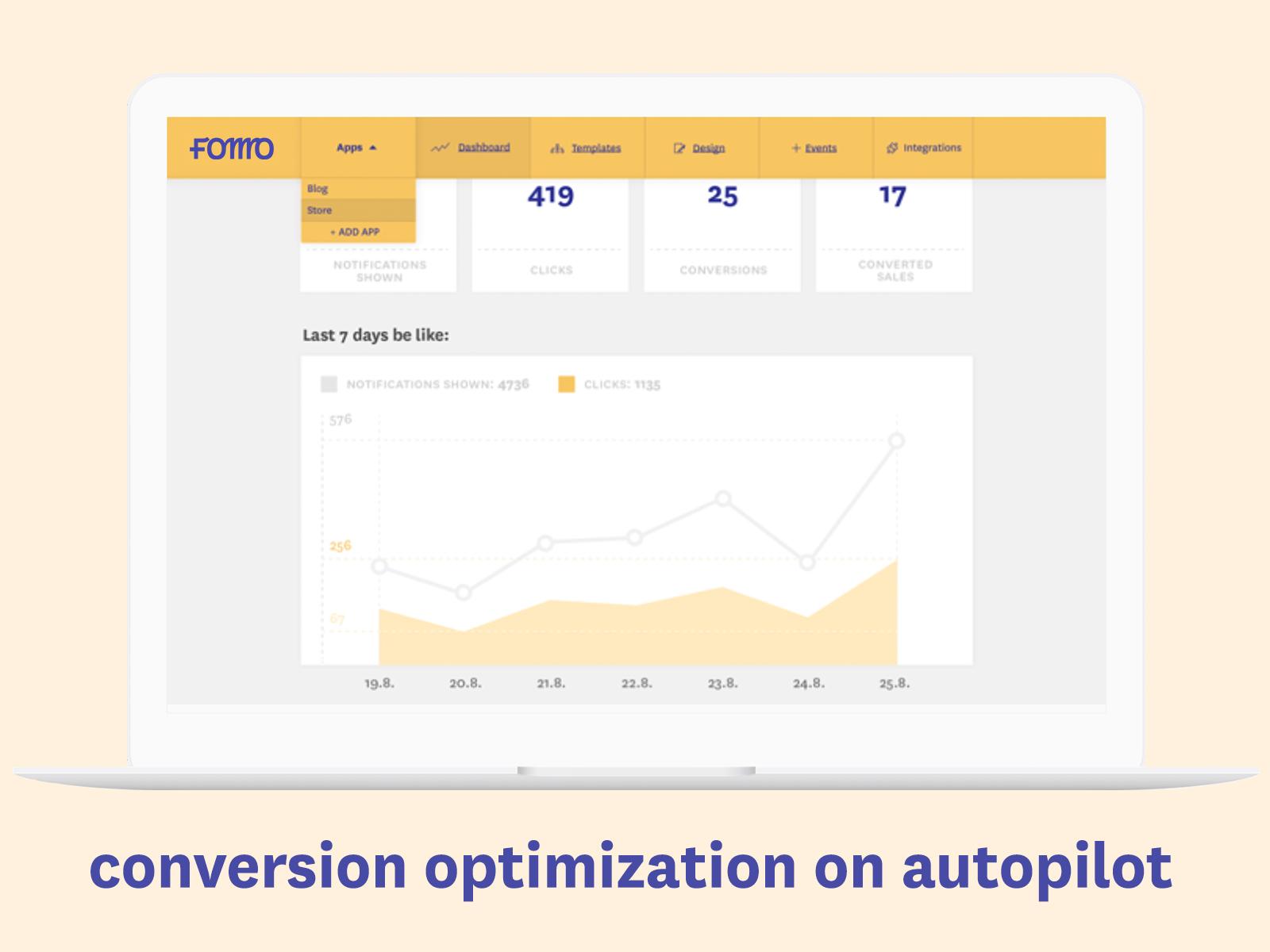 Drip and Fomo Integration Screenshot