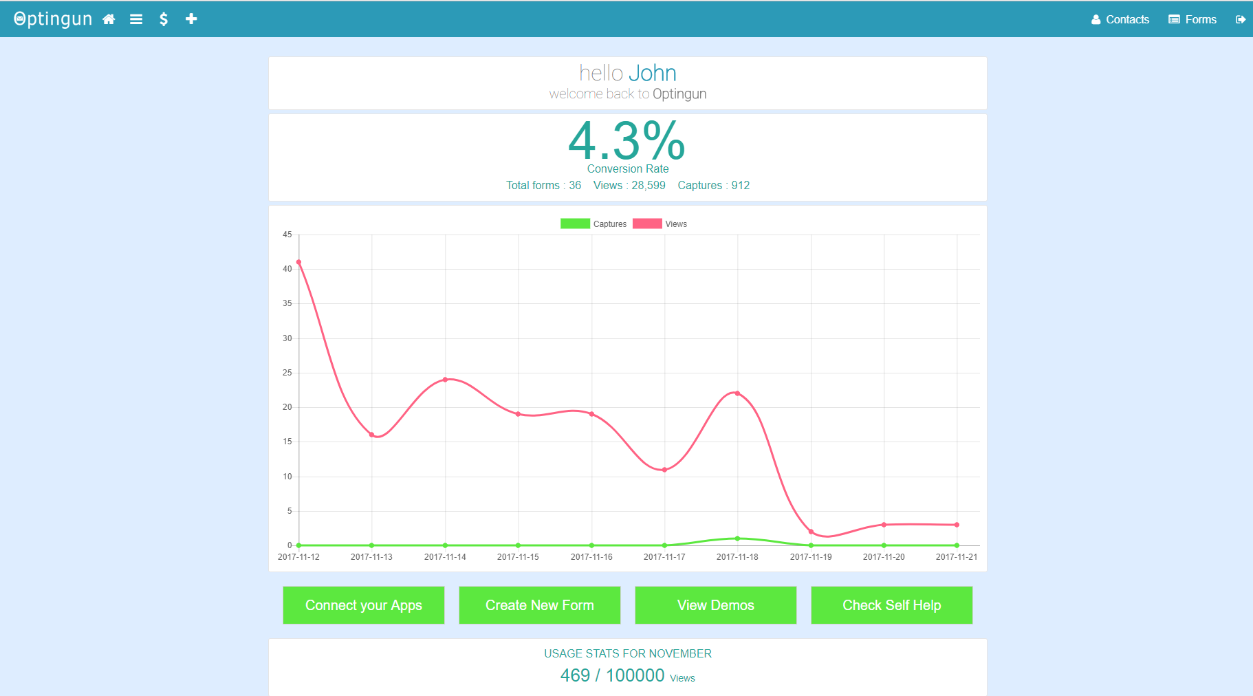 Drip and Optingun Integration Screenshot