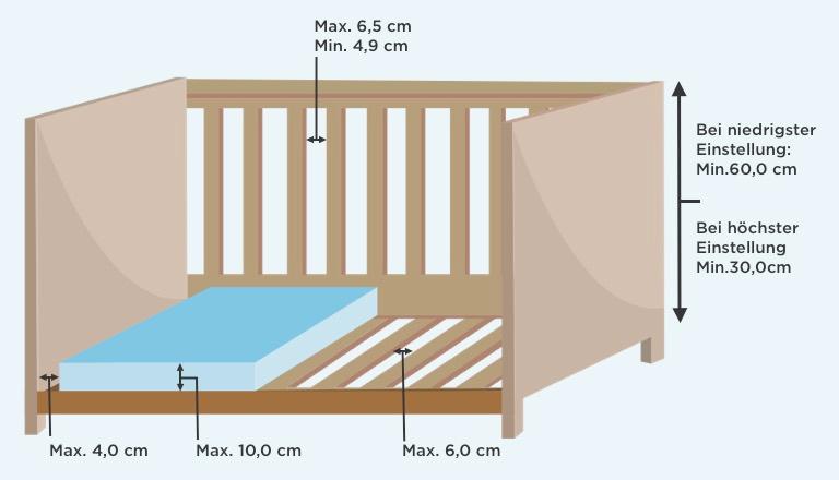 Wie hoch sind Babybetten?
