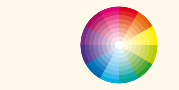 Farbtyp ermitteln