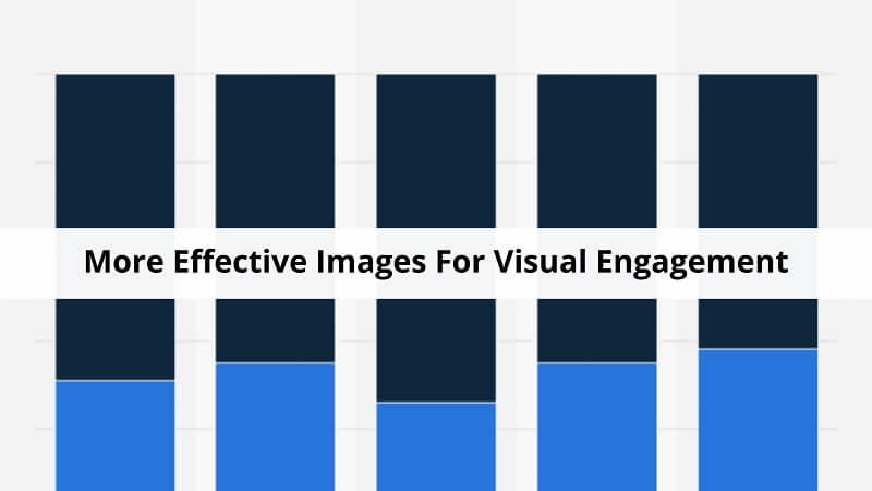 Visual Engagement
