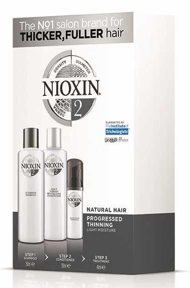 Nioxin loyalty kit nr2