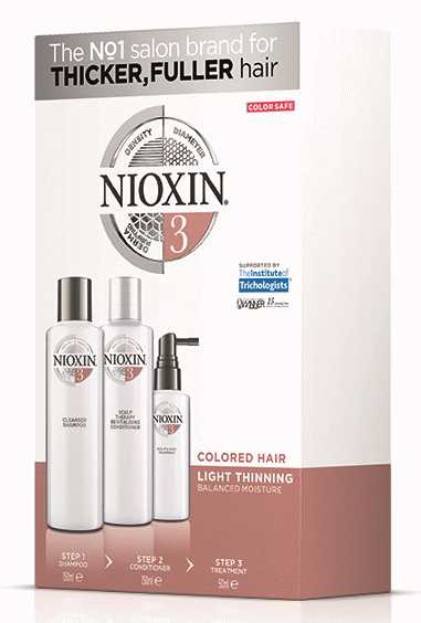 Nioxin loyalty kit nr3