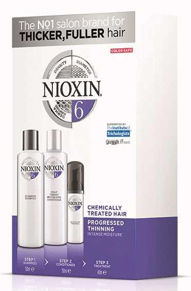 Nioxin loyalty kit nr6