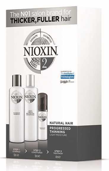Nioxin trialkit nr2
