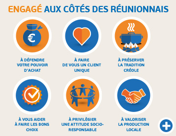 E.Leclerc Réunion - Nos engagements