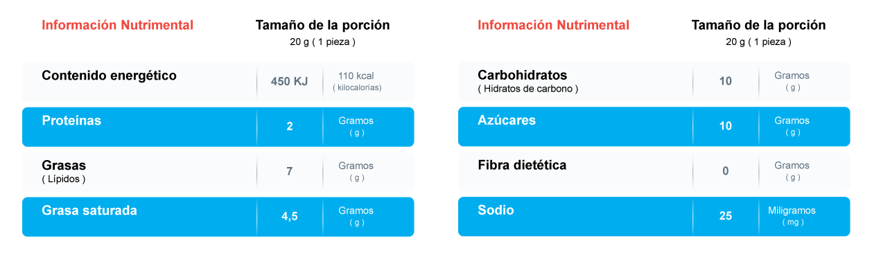 Tabla Nutrimental Kinder Sorpresa México