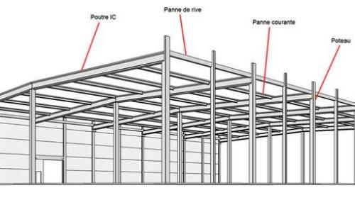 Pole emploi - offre emploi Dessinateur en charpentes métalliques (H/F) - Cranves-Sales