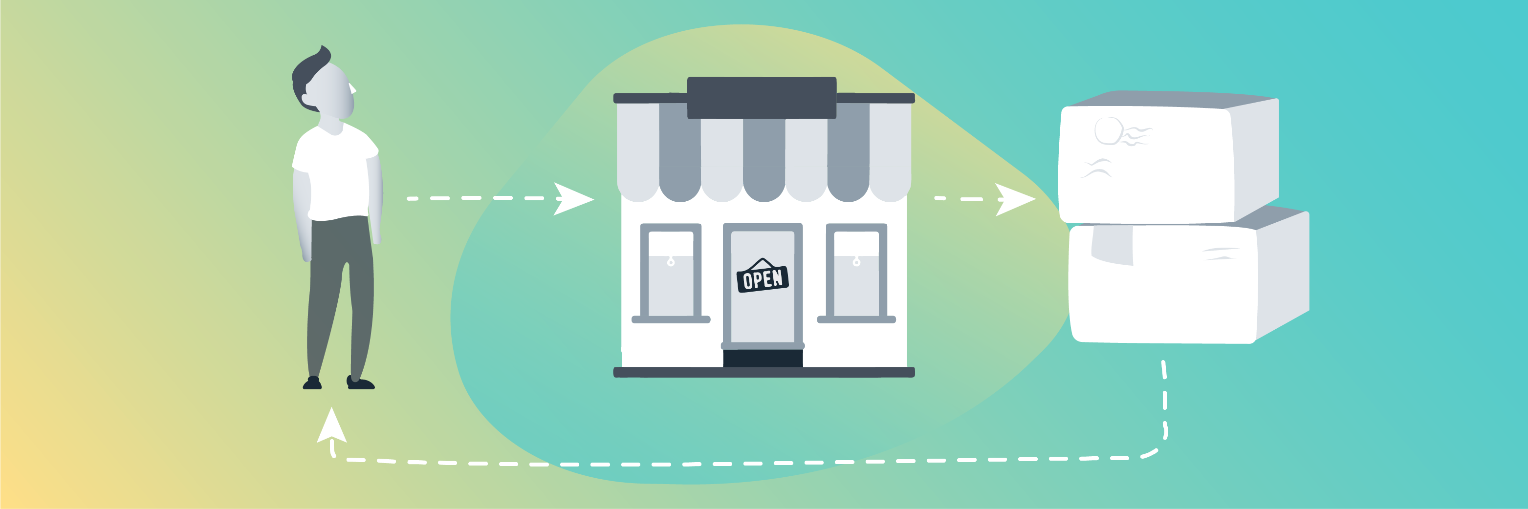 Is drop shipping the right business for you?