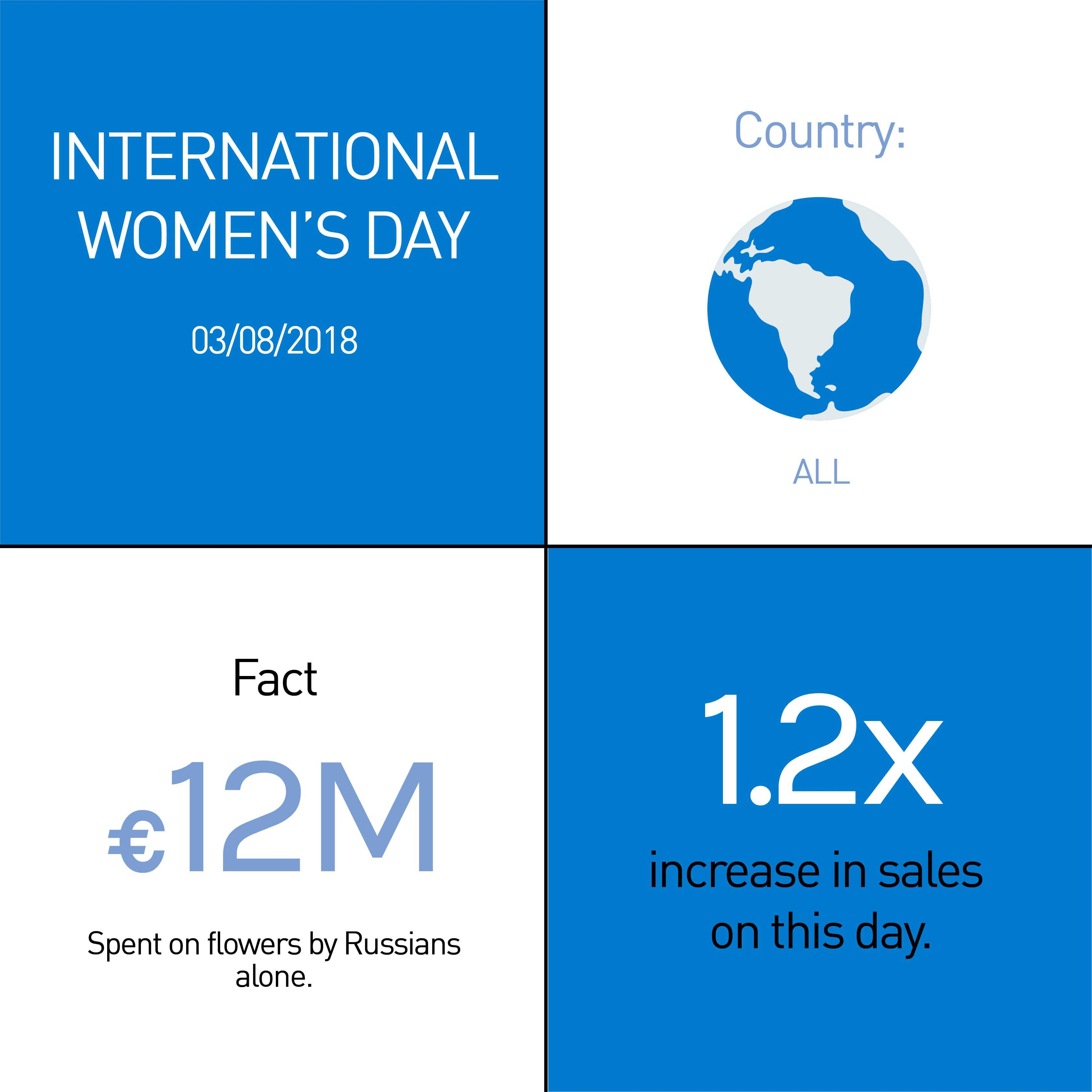 The Easyship Guide to Year-Round Promotions Q1 - Intl Womens Day