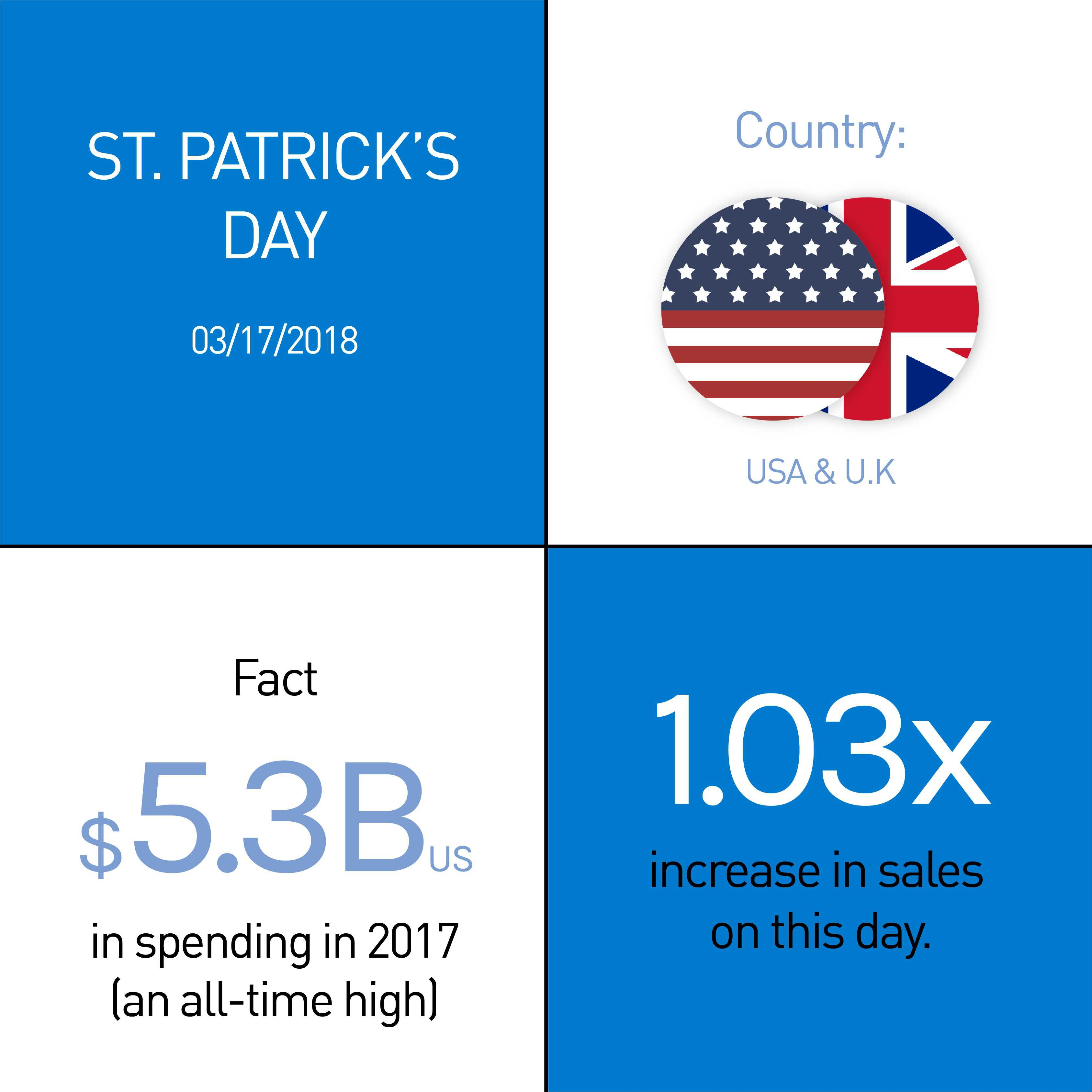 The Easyship Guide to Year-Round Promotions Q1 - St.Patricks Day