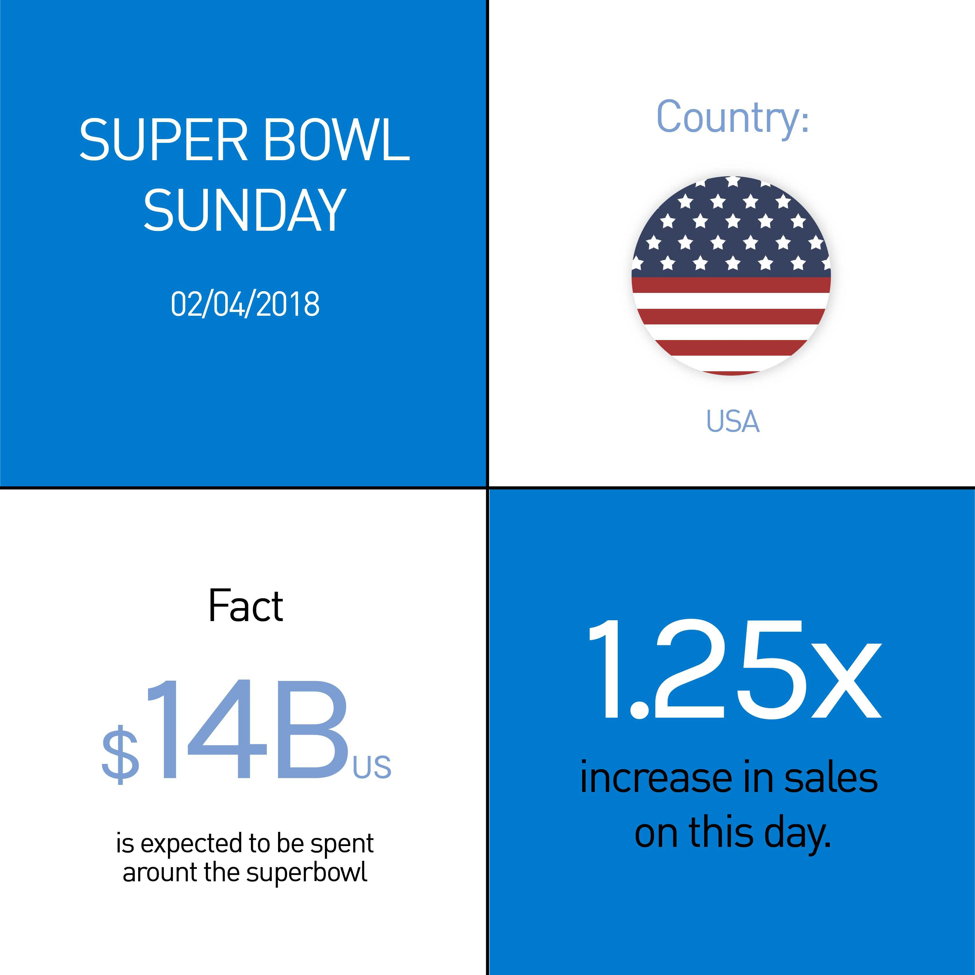 The Easyship Guide to Year-Round Promotions Q1 - Superbowl Sunday