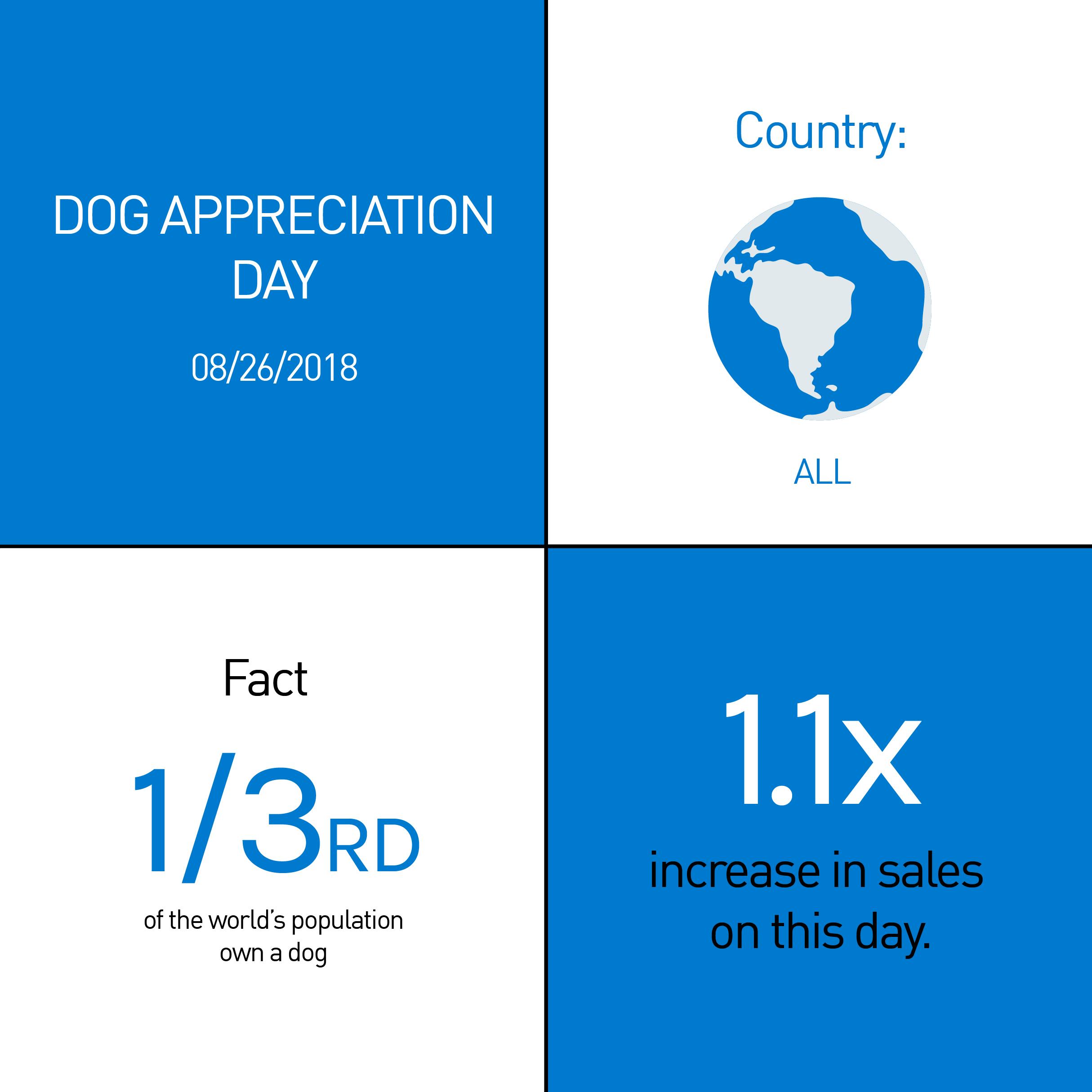 Dog Day - 2018