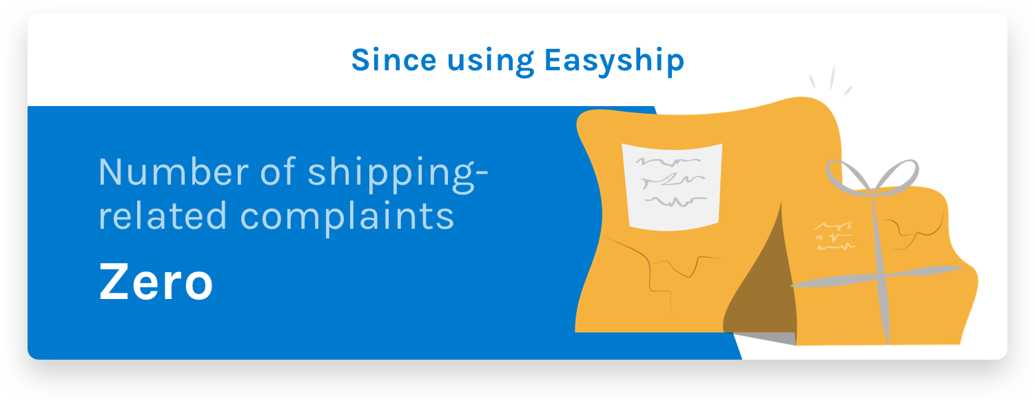 Number of shipping related complaints reduced to zero