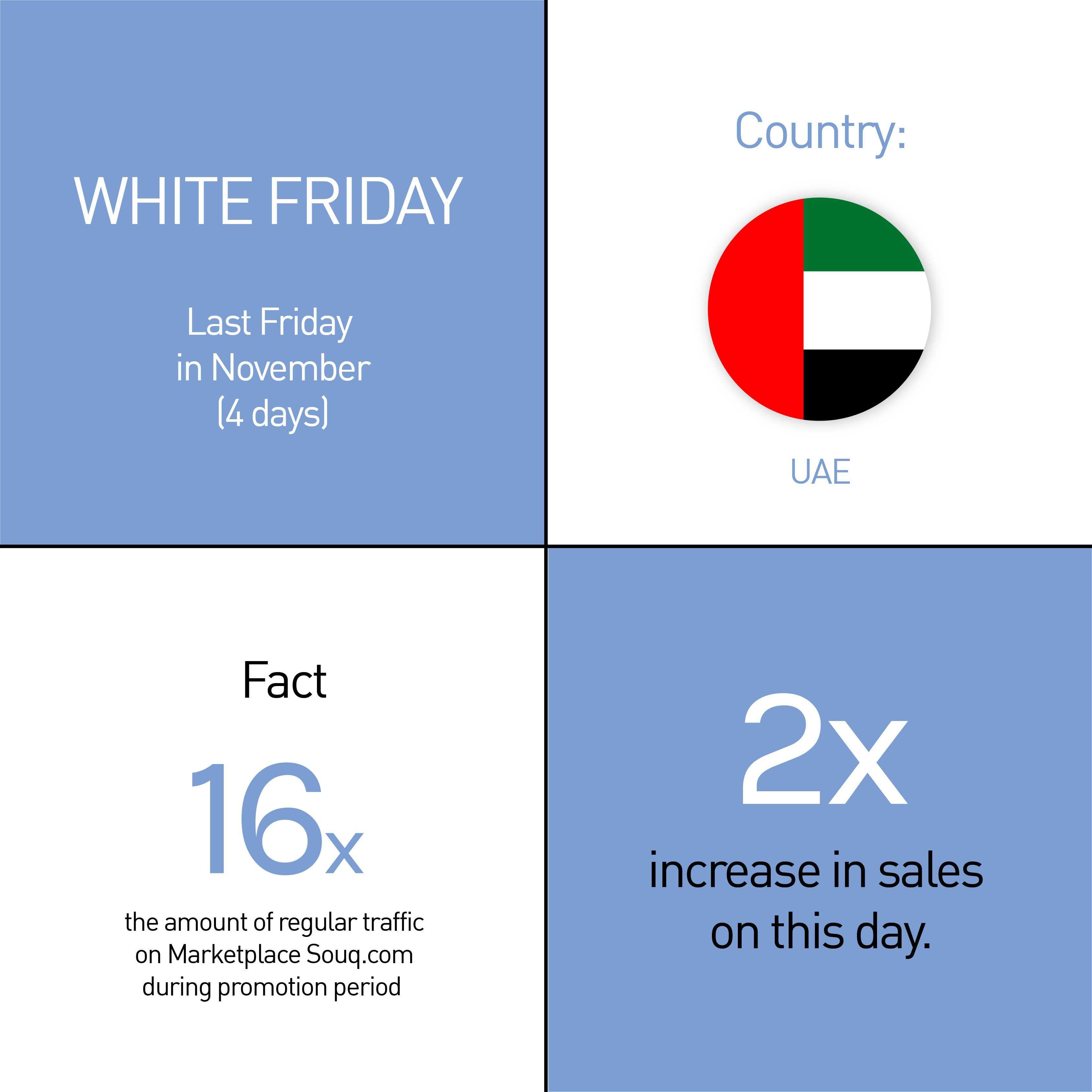 White Friday 2017