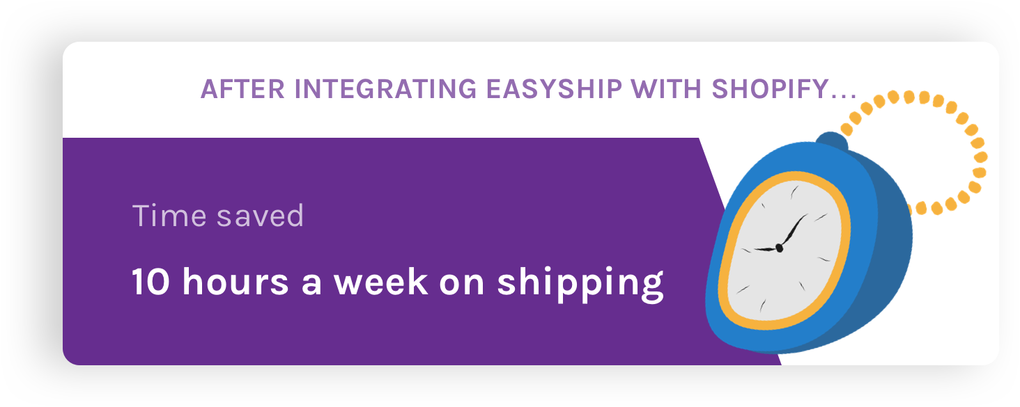 Waverly Labs x Easyship time saved