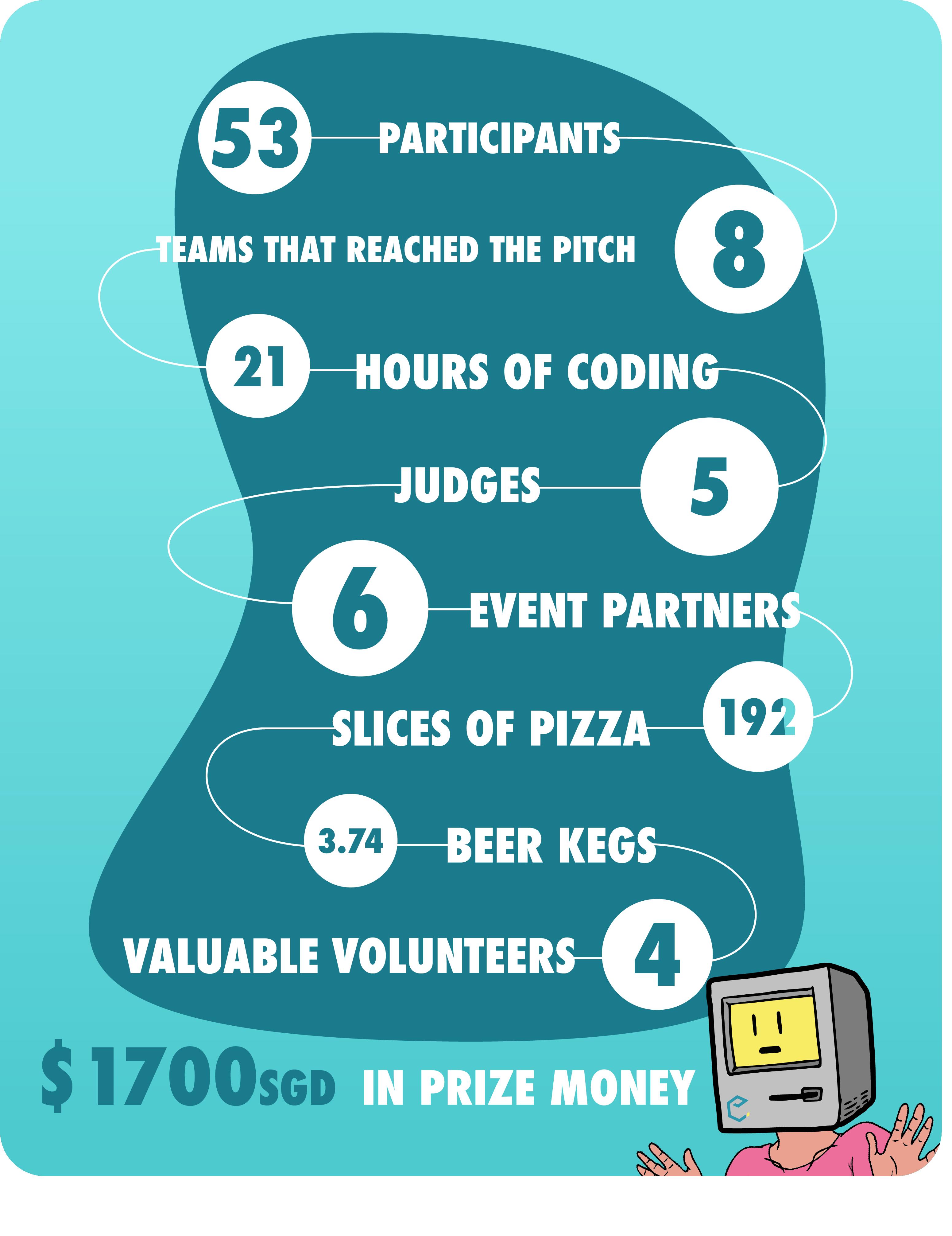 hackathon infographic (1)