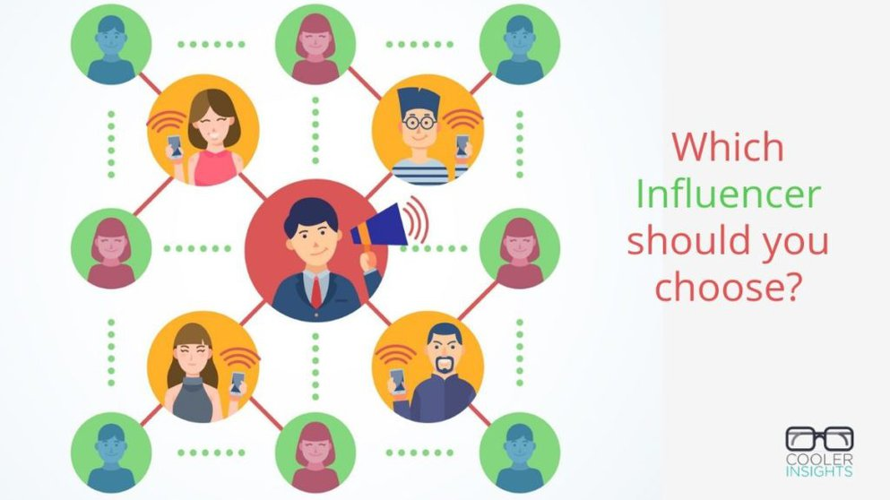 The Three Points to Take into Consideration When Choosing Influencers