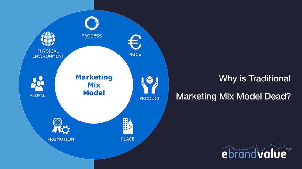 Why Is Traditional Marketing Mix Model Dead and How is eBrandValue's Solution Helping?