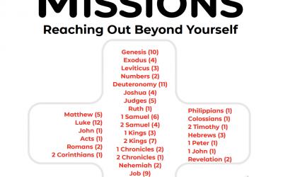 Missions Newsletter: September 2021