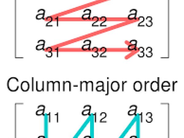 3rd grade STAAR Math
