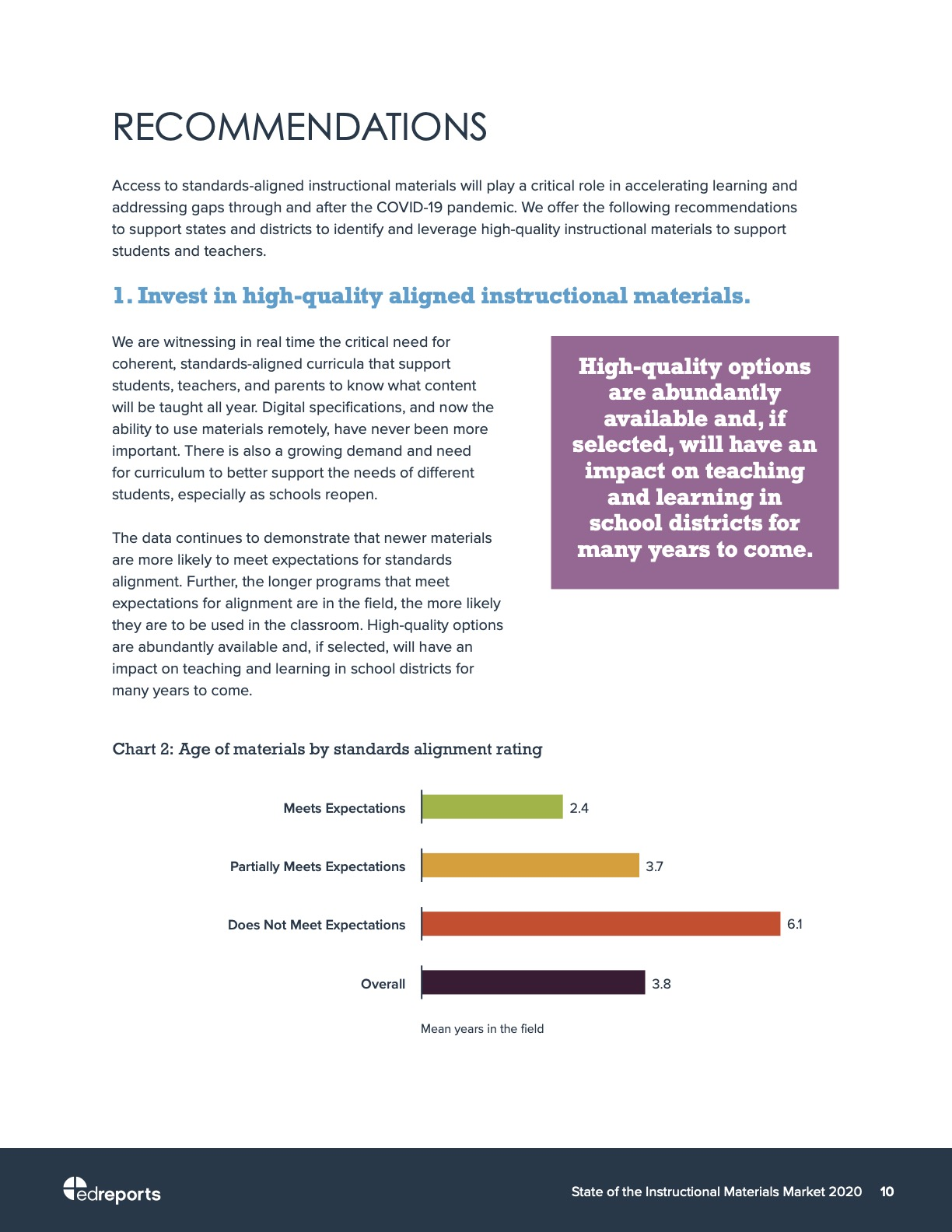 EdReports-2020-State-of-the-Market-Use-of-Aligned-Materials_FIN_10.jpg