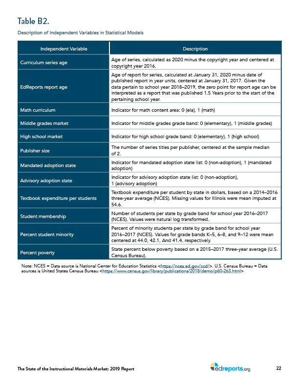 2019_the-state-of-instructional-materials-market-report_v3_copyedited28.jpg