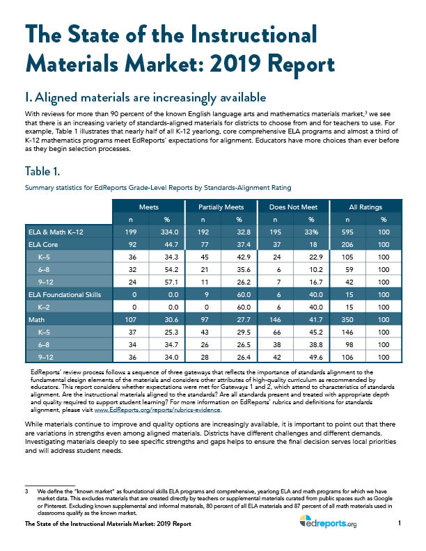 2019_the-state-of-instructional-materials-market-report_v3_copyedited7.jpg