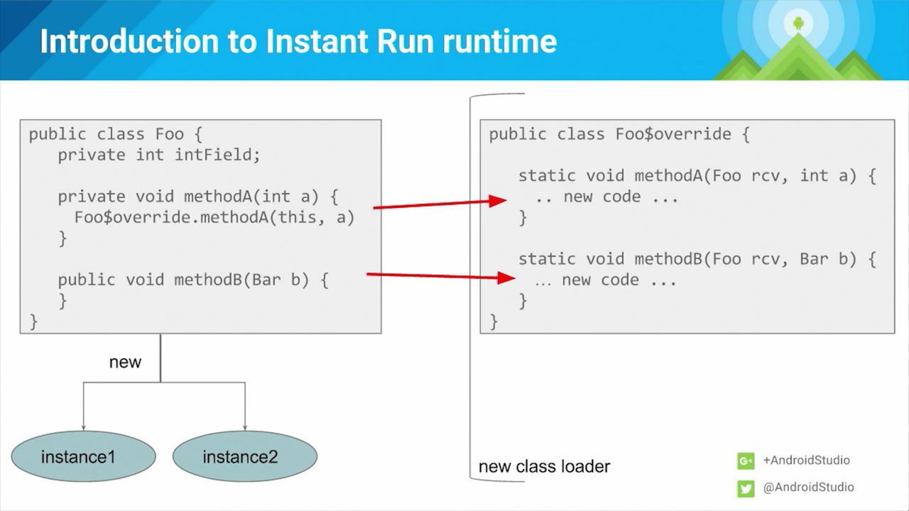 instant run loader
