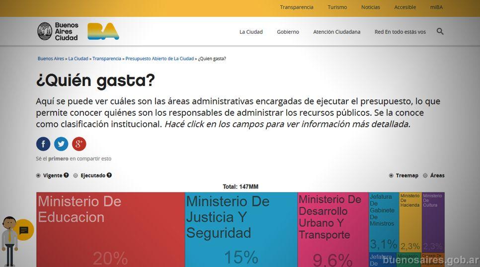 Los datos están distribuidos en mapas para que los ciudadanos puedan comprender la información.