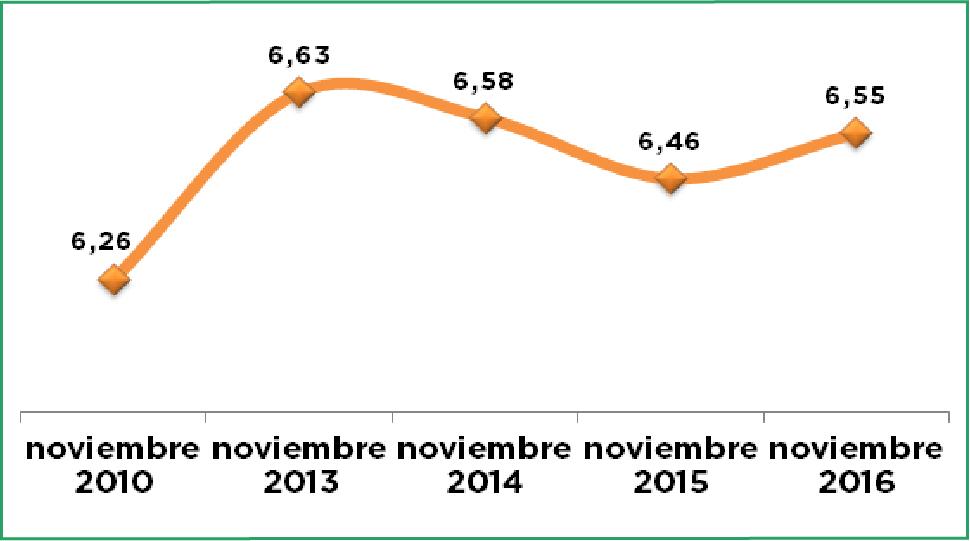 En términos generales, durante 2013 se alcanzó el mejor nivel de transparencia presupuestaria.