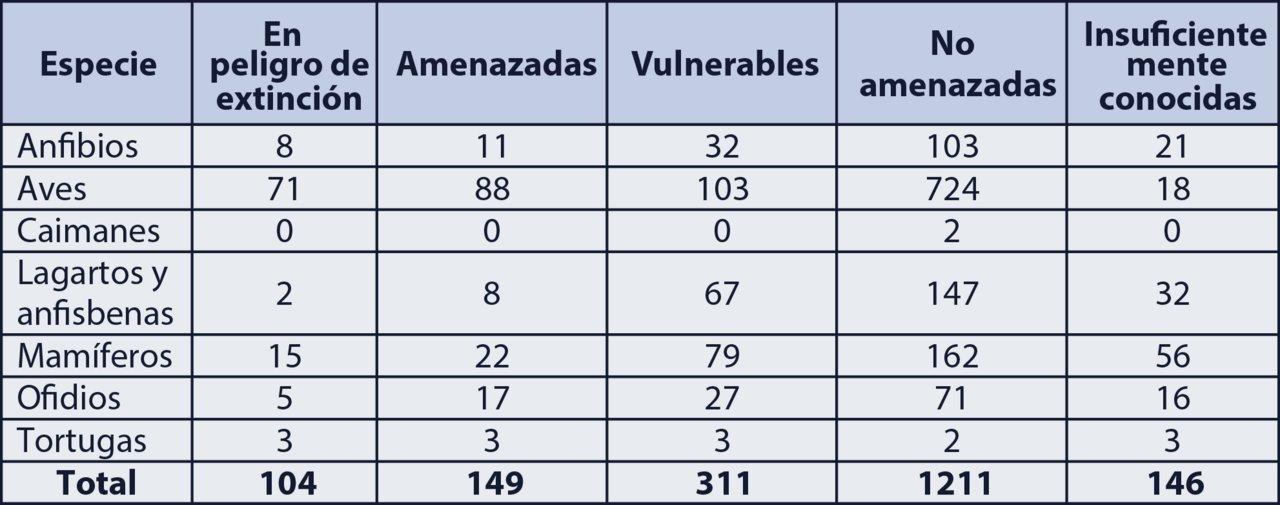 Fuente: Resoluciones SAyDS 1030/2004, 348/2010 y 1055/2013