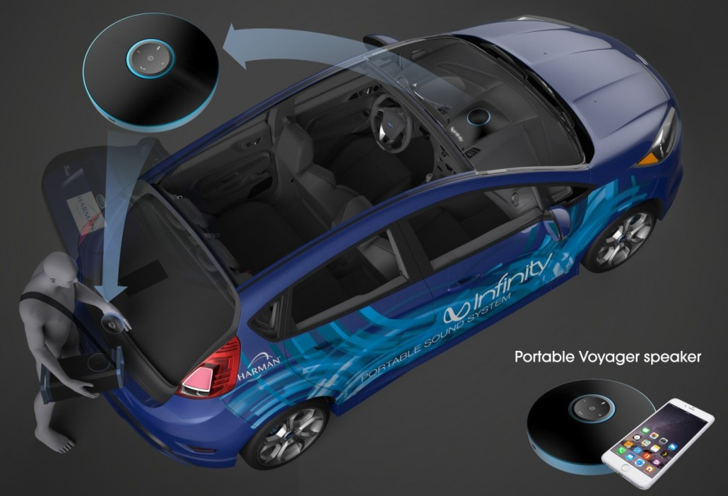 Elan Pr Harman Continues To Drive Innovation For In Car Audio With