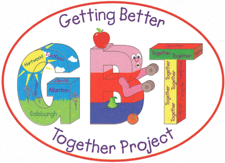 Getting Better Together Project
