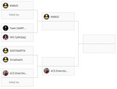 SOUHRN: Emerickson a M4tk05 v semifinále, Laky a Caster končí