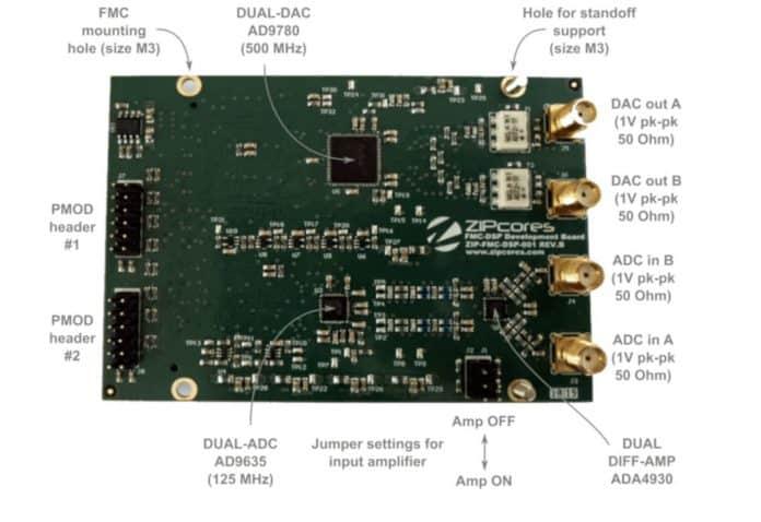 Zipcores scheda mezzanino FMC DSP