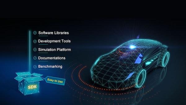 renesas SDK automotive