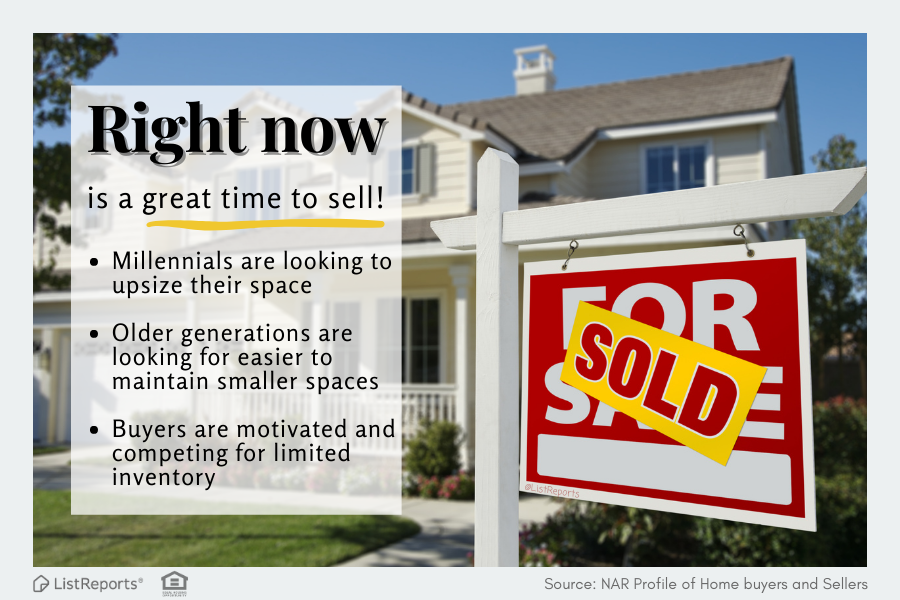 Right Now is a Great Time to Sell!