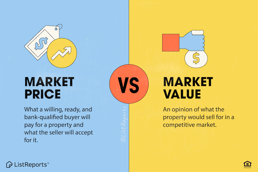 Market Price vs Market Value