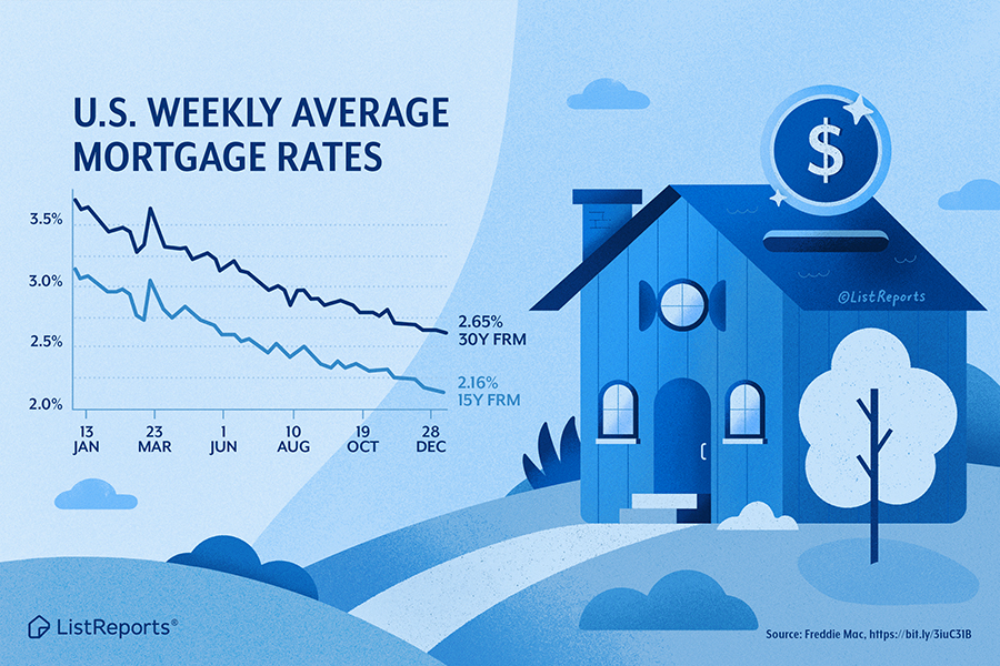 Trends show it may be a good time to buy a home!