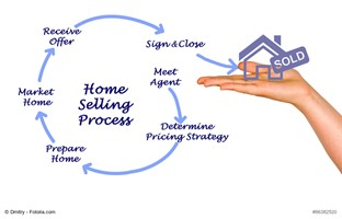 Mistakes That Sellers Should Avoid