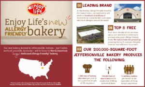 Jeffersonville Infographic_Horizontal_09012016_FINAL