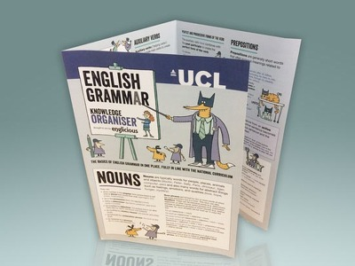 English Grammar Knowledge Organiser