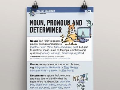 English Grammar Wall Posters